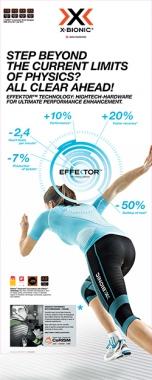X-Bionic Effektor naisten juoksupaita